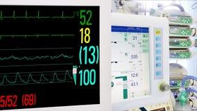 Ιατρικός εξοπλισμός σε ICU Καρδιακός και ζωτικής σημασίας έλεγχος σημαδιών απόθεμα βίντεο