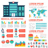 Ιατρικό επίπεδο υπόβαθρο Infographic Στοκ Εικόνα