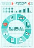 Ιατρικό διάγραμμα έννοιας infographics Στοκ Φωτογραφία