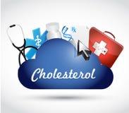 ιατρικό σχέδιο απεικόνισης εικονιδίων χοληστερόλης Στοκ εικόνα με δικαίωμα ελεύθερης χρήσης