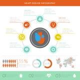 Ιατρικό σύνολο Infographic επίσης corel σύρετε το διάνυσμα απεικόνισης Στοκ Εικόνα
