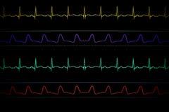 Ιατρικό όργανο ελέγχου Στοκ Εικόνες