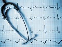 ιατρικό tooll Στοκ εικόνα με δικαίωμα ελεύθερης χρήσης