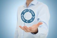 Διαχείριση κύκλων PDCA Στοκ εικόνα με δικαίωμα ελεύθερης χρήσης