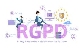 Ισπανικής και ιταλικής έκδοσης εκδοχή RGPD, GDPR Γενικός κανονισμός προστασίας δεδομένων τρισδιάστατη εικόνα απεικόνισης έννοιας  Στοκ Εικόνα