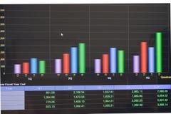 Ιστόγραμμα του εισοδήματος στην καθοδηγούμενη από την αγορά οθόνη αποθεμάτων Στοκ Εικόνες