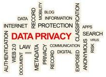 Ιδιωτικότητα στοιχείων Στοκ εικόνα με δικαίωμα ελεύθερης χρήσης