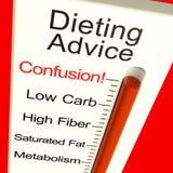 Κάνοντας δίαιτα μηνύτορας σύγχυσης συμβουλών Στοκ Εικόνες