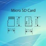 Κάρτα μικροϋπολογιστών SD, διανυσματική απεικόνιση τέχνης γραμμών, απεικόνιση αποθεμάτων