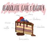 Κέικ και κεράσι σοκολάτας Στοκ φωτογραφία με δικαίωμα ελεύθερης χρήσης