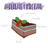 Κέικ σοκολάτας και μεντών Στοκ εικόνα με δικαίωμα ελεύθερης χρήσης