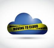 Κίνηση προς το σχέδιο απεικόνισης σημαδιών σύννεφων Στοκ φωτογραφίες με δικαίωμα ελεύθερης χρήσης