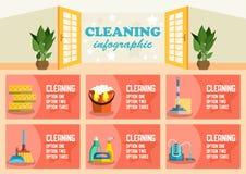 Καθαρισμός Infographic Διανυσματική επίπεδη απεικόνιση ελεύθερη απεικόνιση δικαιώματος