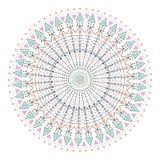 Καθιερώνων τη μόδα χρωματισμένος hipster κύκλος, φωτεινό φιλοσοφικό σύμβολο Στοκ Φωτογραφία