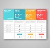 Καθορισμένα δασμολόγια προσφοράς ui ux διανυσματικό έμβλημα για τον Ιστό app καθορισμένος πίνακας τιμολόγησης, διαταγή, παράθυρο, Στοκ Φωτογραφίες