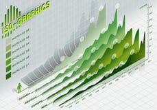 Καθορισμένα στοιχεία Infographic σε πράσινο Στοκ Φωτογραφία