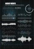 Καθορισμένα υγιή κύματα Ακουστική τεχνολογία εξισωτών, σφυγμός μουσικός Διανυσματικός μουτζουρωμένος μαλακός δημιουργικός απεικόν Στοκ Εικόνες