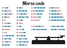 καθορισμένο διάνυσμα στίξης αριθμών Μορς επιστολών απεικόνισης κώδικα απεικόνιση αποθεμάτων