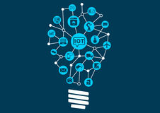 Καινοτόμος ψηφιακή επανάσταση Διαδικτύου των πραγμάτων για να επιτρέψει τα αποδιοργανωτικά επιχειρησιακά πρότυπα Στοκ Εικόνα
