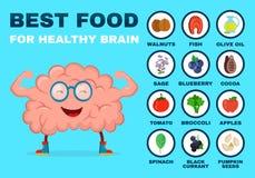 Καλύτερα τρόφιμα για τον ισχυρό εγκέφαλο Ισχυρός υγιής διανυσματική απεικόνιση