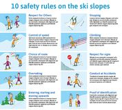 10 κανόνες ασφάλειας για τις κλίσεις σκι Οδηγίες ασφάλειας σκι βουνών Διανυσματική απεικόνιση για το φυλλάδιο ή πληροφορίες απεικόνιση αποθεμάτων