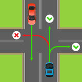 Κανόνες στροφής για το Four-Way διανυσματικό διάγραμμα διατομής Διανυσματική απεικόνιση