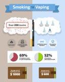 Καπνός εναντίον της επίπεδης διανυσματικής infographic απεικόνισης Vaping διανυσματική απεικόνιση