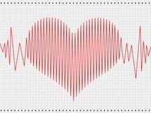 καρδιογράφημα Στοκ φωτογραφία με δικαίωμα ελεύθερης χρήσης