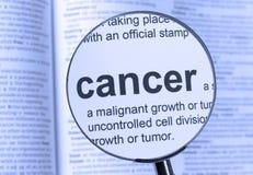 καρκίνος στοκ εικόνα με δικαίωμα ελεύθερης χρήσης