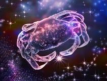 Καρκίνος-zodiac Στοκ Φωτογραφία