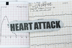 καρδιά επίθεσης Στοκ φωτογραφία με δικαίωμα ελεύθερης χρήσης
