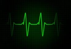 Καρδιακή συχνότητα στο πράσινο χρώμα Στοκ Εικόνα