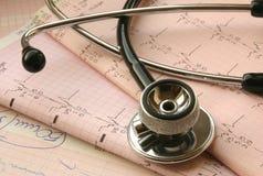 καρδιολογική δοκιμή ανά&la Στοκ εικόνα με δικαίωμα ελεύθερης χρήσης