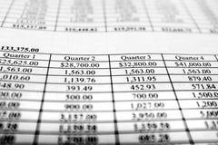 Κατάλογος ή διάγραμμα της αύξησης πλούτου επενδύσεων χρημάτων Στοκ φωτογραφία με δικαίωμα ελεύθερης χρήσης