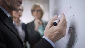 Καταδεικνύοντας στρατηγική ανάπτυξης Γενικών Διευθυντών στο εμπορικό τμήμα φιλμ μικρού μήκους