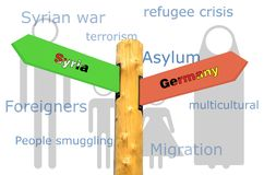 Κατευθυντική κρίση προσφύγων καθοδήγησης Στοκ Φωτογραφίες