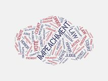 ΚΑΤΗΓΟΡΙΑ - εικόνα με τις λέξεις που συνδέονται με την ΚΑΤΗΓΟΡΙΑ θέματος, σύννεφο λέξης, κύβος, επιστολή, εικόνα, απεικόνιση διανυσματική απεικόνιση