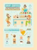 Καφές Infographics σταλαγματιάς Στοκ Εικόνες