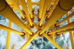 Καλά επικεφαλής αυλάκωση από το έδαφος στο κύριο πάτωμα παραγωγής και ελεγχόμενος από τη λογική αυτοματοποίησης για το πετρέλαιο  στοκ φωτογραφίες με δικαίωμα ελεύθερης χρήσης