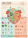 Καλύτερα τρόφιμα για την καρδιά διανυσματική απεικόνιση