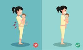 Καλύτερες και χειρότερες θέσεις για τη στάση κρατώντας λίγο μωρό διανυσματική απεικόνιση