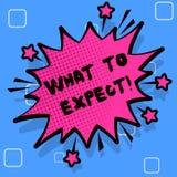 Κείμενο γραφής που γράφει τι να αναμείνει Η έννοια που σημαίνει ρωτώντας για το σεβασμό κάτι ως πιθανό να συμβεί εμφανίζεται ακιδ απεικόνιση αποθεμάτων