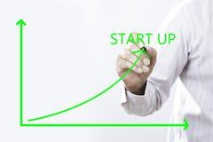 Κείμενο ξεκινήματος με το σημείο χεριών επιχειρηματιών στην εικονική γραφική παράσταση πράσινη Στοκ Εικόνες