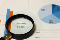 Κείμενο πωλήσεων και δαπανών εστίασης Magnifier στο συνοπτικό υπόβαθρο διαγραμμάτων Στοκ Φωτογραφία
