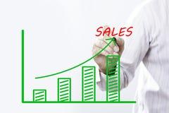 Κείμενο πωλήσεων με το χέρι του νέου επιχειρηματία Στοκ φωτογραφία με δικαίωμα ελεύθερης χρήσης