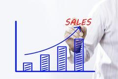 Κείμενο πωλήσεων με το χέρι του νέου επιχειρηματία Στοκ εικόνες με δικαίωμα ελεύθερης χρήσης