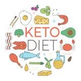 Κετονογενετική έννοια διατροφής Γραμμική συλλογή τροφίμων εικονιδίων ύφους απεικόνιση αποθεμάτων