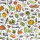 Κετονογενετικό διανυσματικό άνευ ραφής σχέδιο τροφίμων, σκίτσο Υγιή keto τρόφιμα - λίπη, πρωτεΐνες και εξαερωτήρες στο ατελείωτο  διανυσματική απεικόνιση