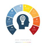 Κεφάλι, lightbulb, εγκέφαλος Εννοιολογική ιδέα infographic Διανυσματικά temp Στοκ φωτογραφία με δικαίωμα ελεύθερης χρήσης