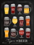 Κιμωλία μπύρας αφισών Στοκ εικόνα με δικαίωμα ελεύθερης χρήσης